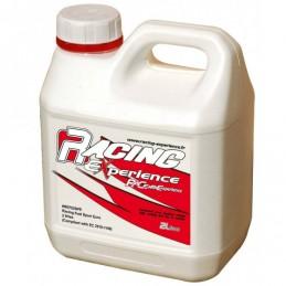 Racing Fuel Hot Fire Euro...